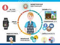 Видео-материалы по вопросам защиты персональных данных