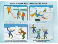 """Всероссийская акция """"Безопасность детства 2020/2021"""""""